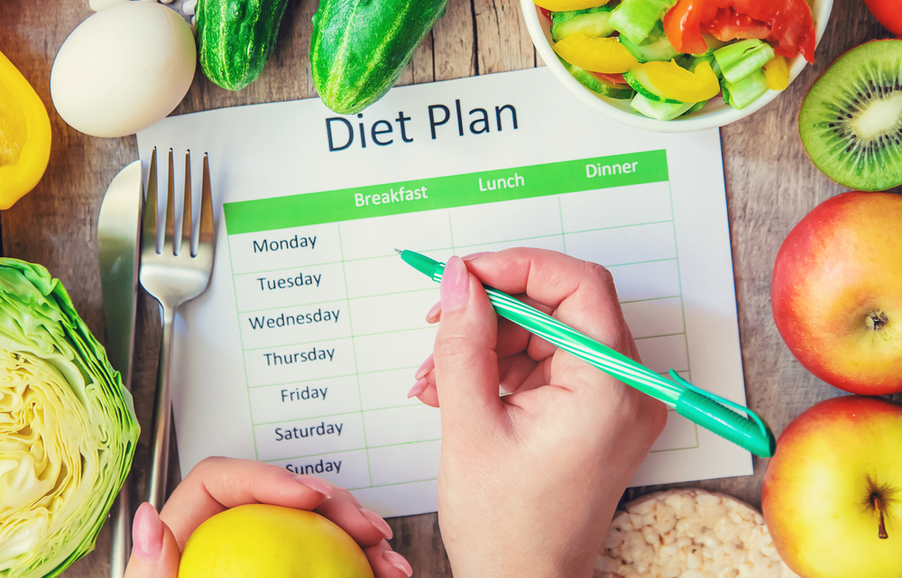 One Week Indian Diet Chart for weight loss