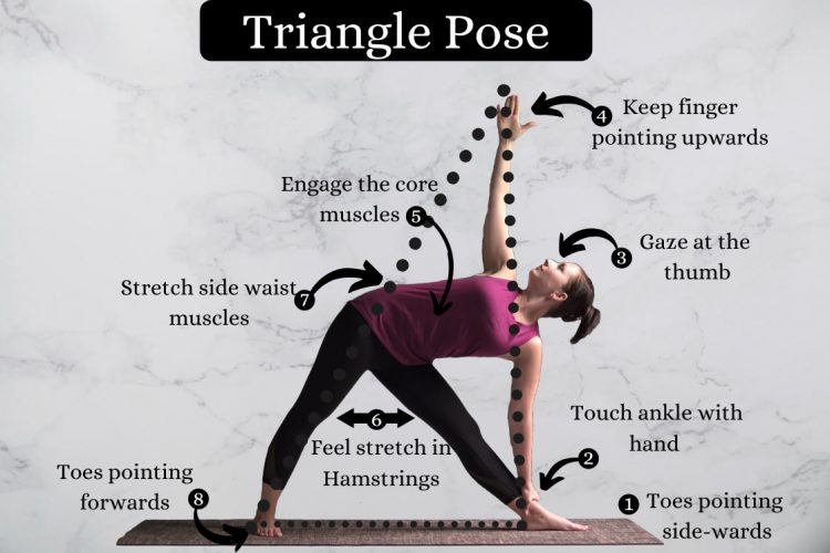 Triangle Pose to unblock Solar Plexus chakra